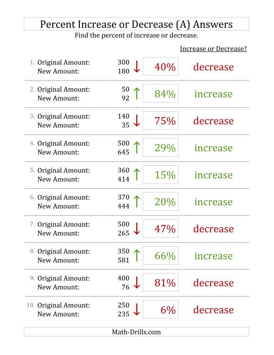Percentage Increase and Decrease Worksheet the Percent Increase or Decrease Of whole Number Amounts