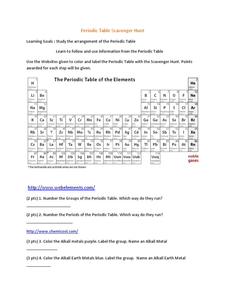 Periodic Table Scavenger Hunt Worksheet Periodic Table Scavenger Hunt Periodic Table