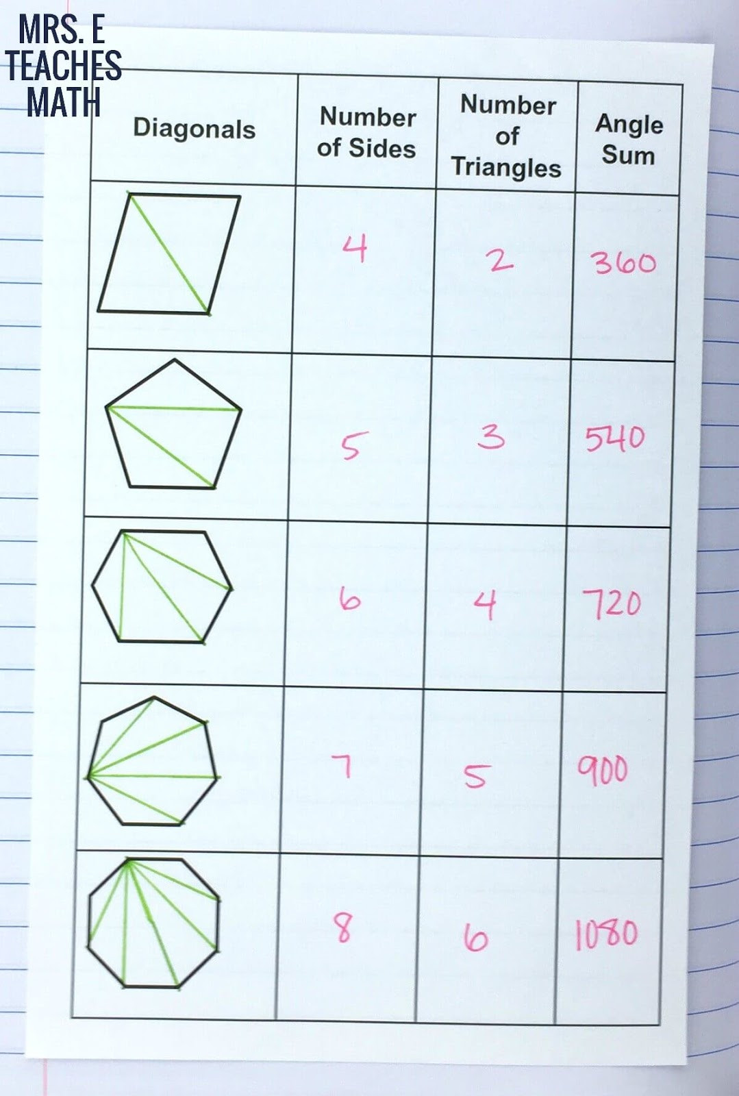 Polygon and Angles Worksheet Angles In Polygons Inb Pages