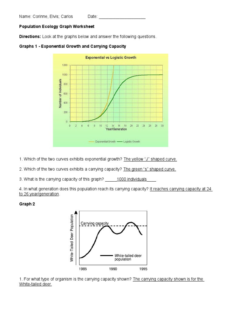 Population Growth Worksheet Answers Population Ecology Graph Worksheet Answers A P