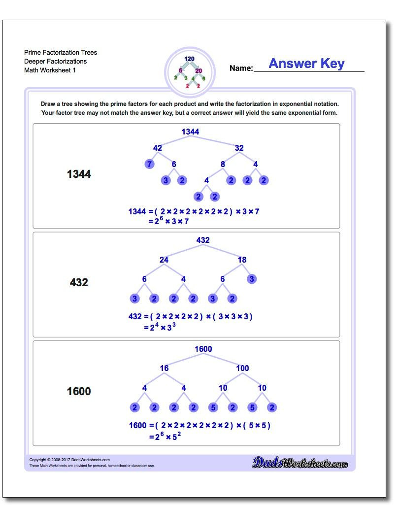 Prime Factorization Tree Worksheet Prime Factorization is A Great Way to Introduce Primes