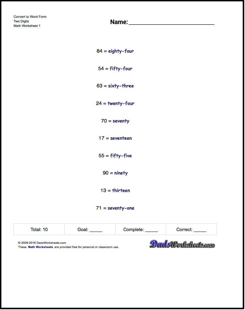 Properties Of Numbers Worksheet the Exponents Worksheets In This Section Provide Practice