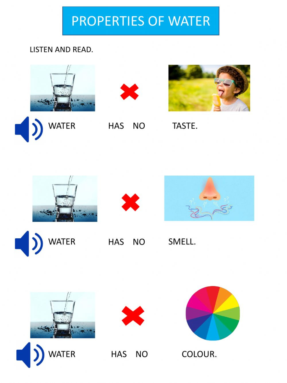 Properties Of Water Worksheet Properties Of Water Interactive Worksheet