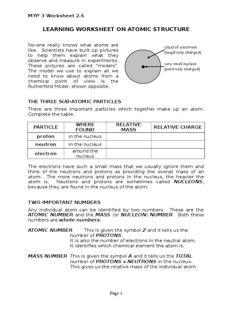Protons Neutrons and Electrons Worksheet Learning Worksheet On atomic Structure atoms