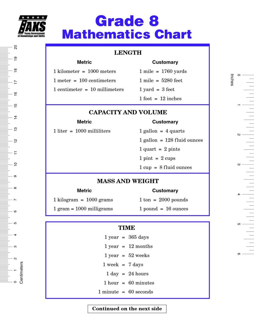 Reading A Metric Ruler Worksheet Worksheet Measurement Worksheets Grade Worksheet Awesome