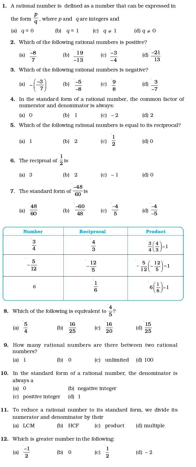 Real Number System Worksheet Class 7 Important Questions for Maths – Rational Numbers