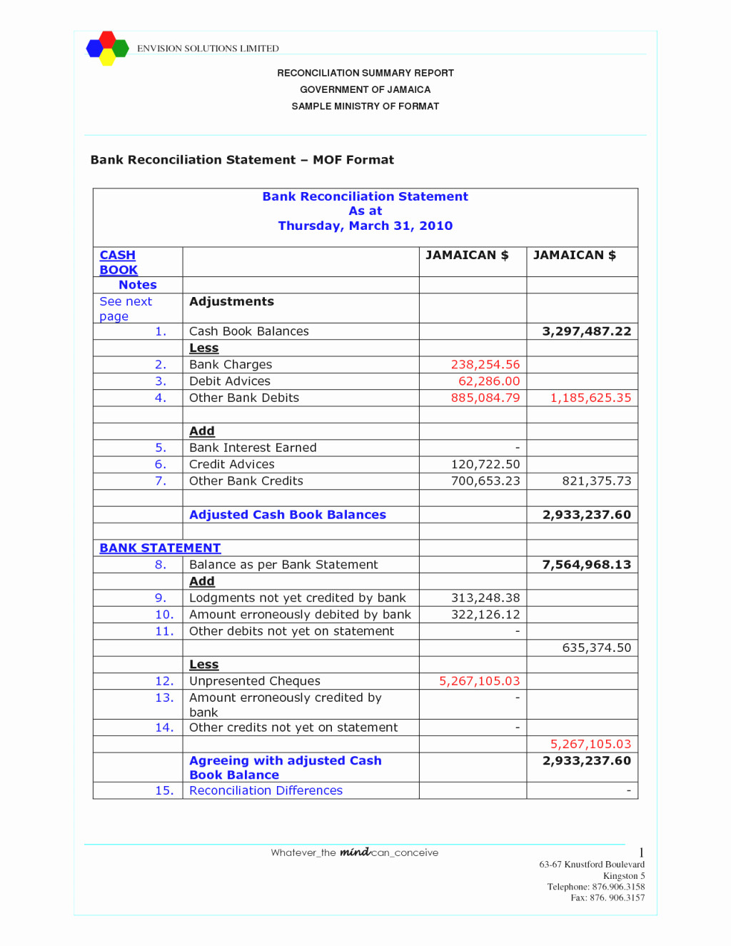 Reconciling A Bank Statement Worksheet Prepare Bank Reconciliation Statement Excel Spread Golagoon