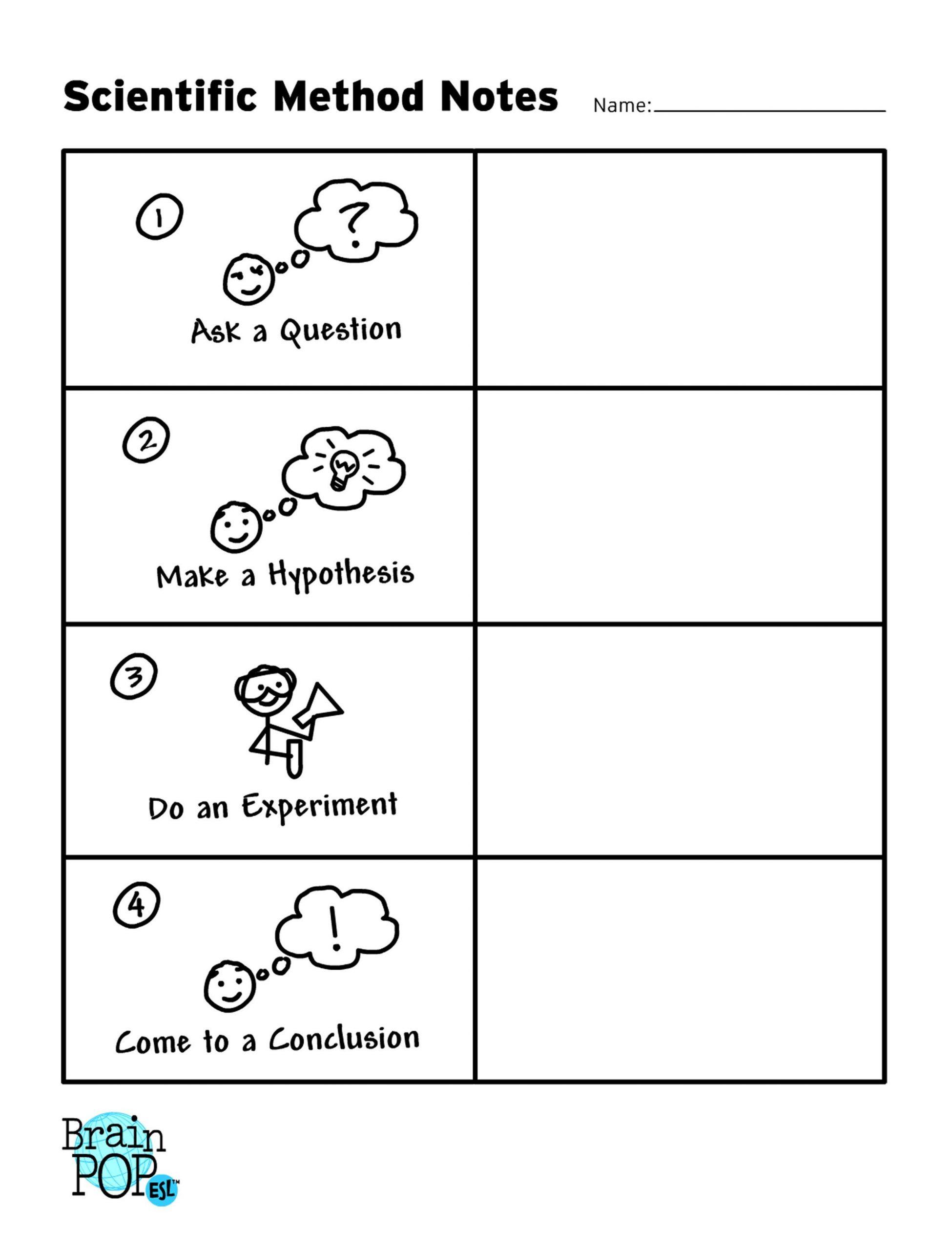 Scientific Method Worksheet 4th Grade Scientific Method Vocabulary Worksheet Answers Valid