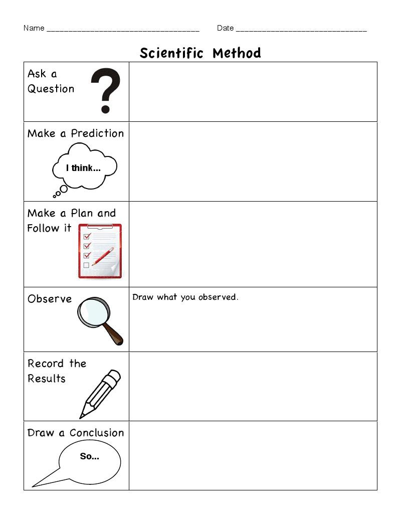 Scientific Method Worksheet Answers Best Scientific Method Worksheet Elementary