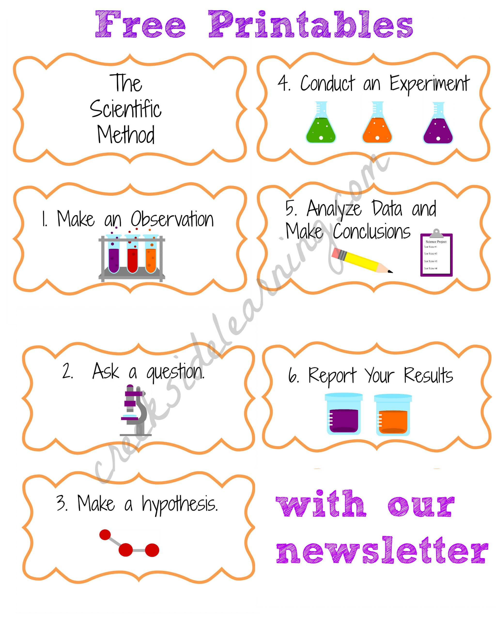 Scientific Method Worksheet Elementary Wel E