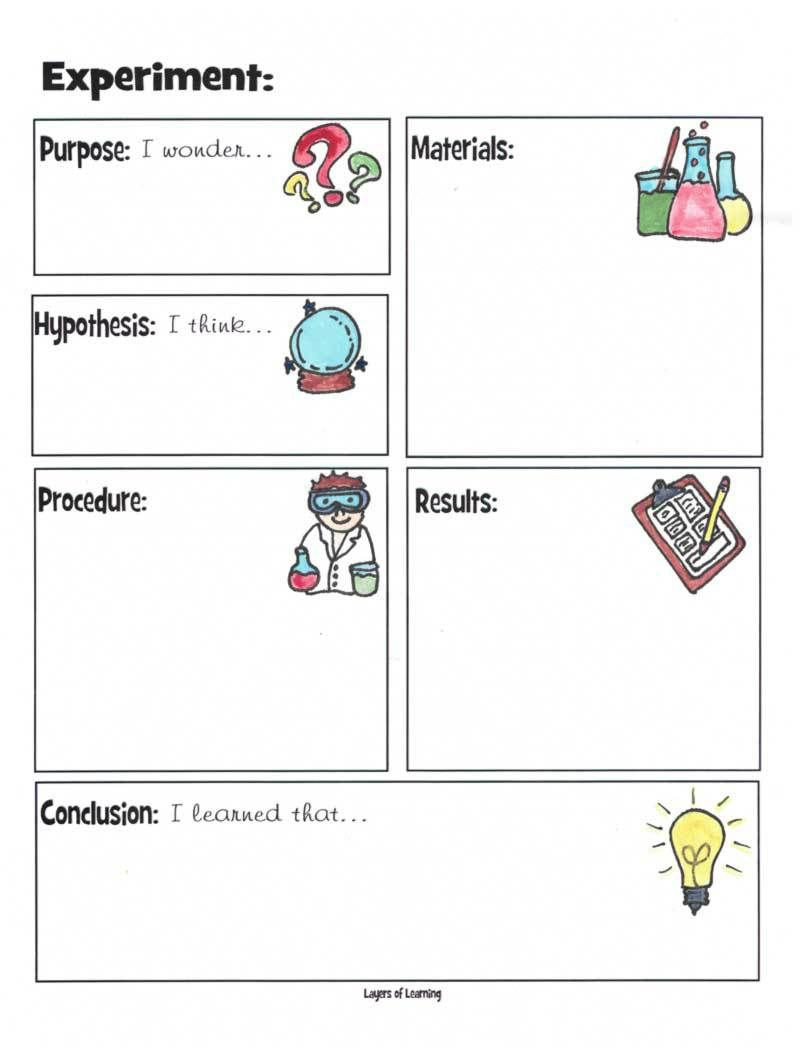 Scientific Method Worksheet Pdf A Simple Introduction to the Scientific Method