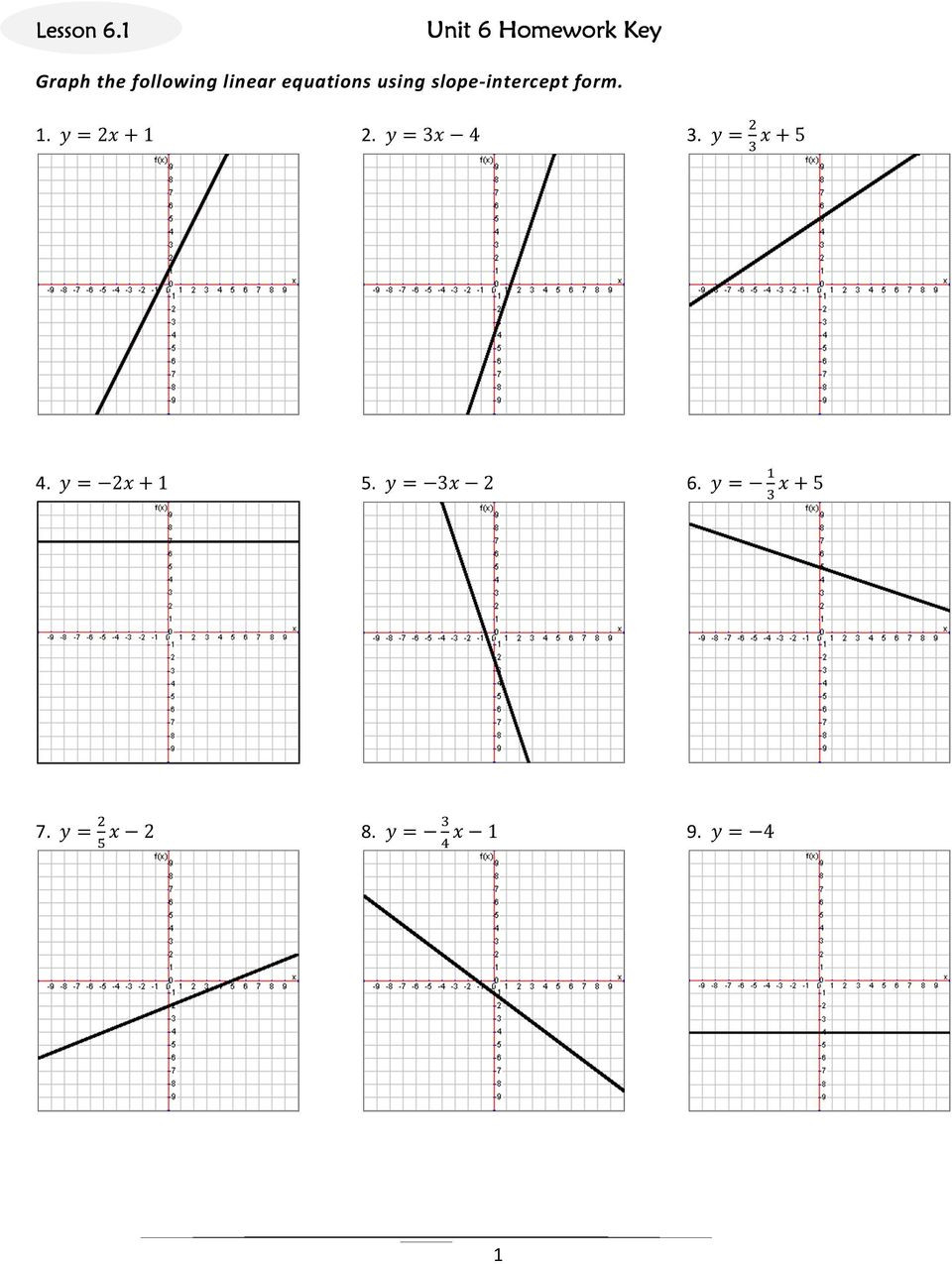 Slope From A Graph Worksheet Graph the Following Linear Equations Using Slope Intercept