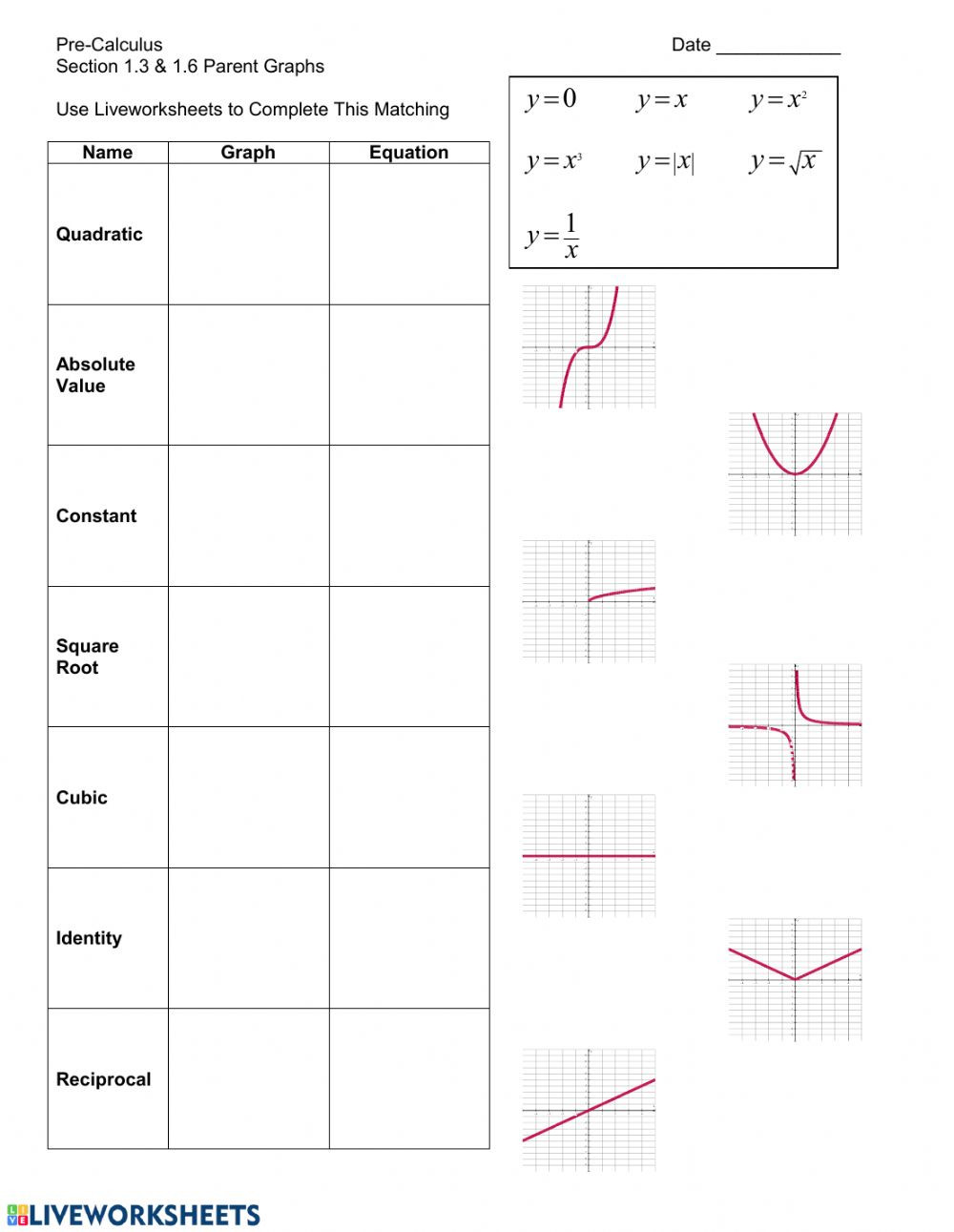 Slope From A Graph Worksheet Parent Graphs Interactive Worksheet