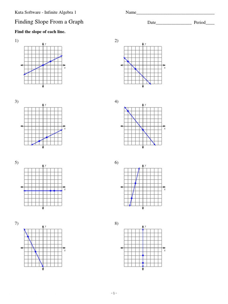 Slope From A Graph Worksheet Slope From A Graph