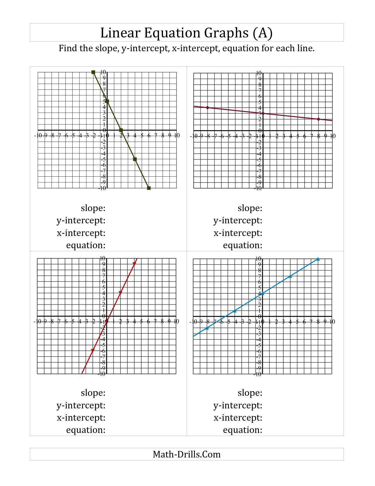 Slope From A Graph Worksheet Worksheets Splendi Graphingnear Equations Worksheet Image