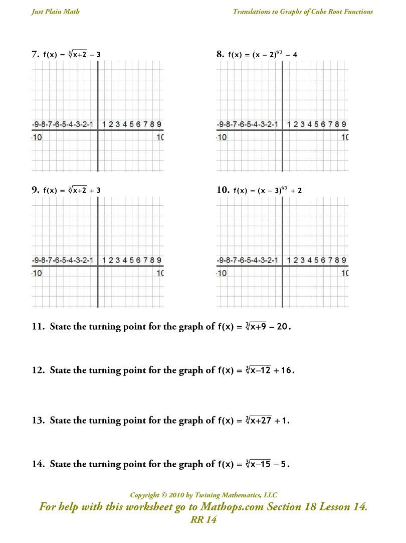 Solving Square Root Equations Worksheet Square Root Equation Graph