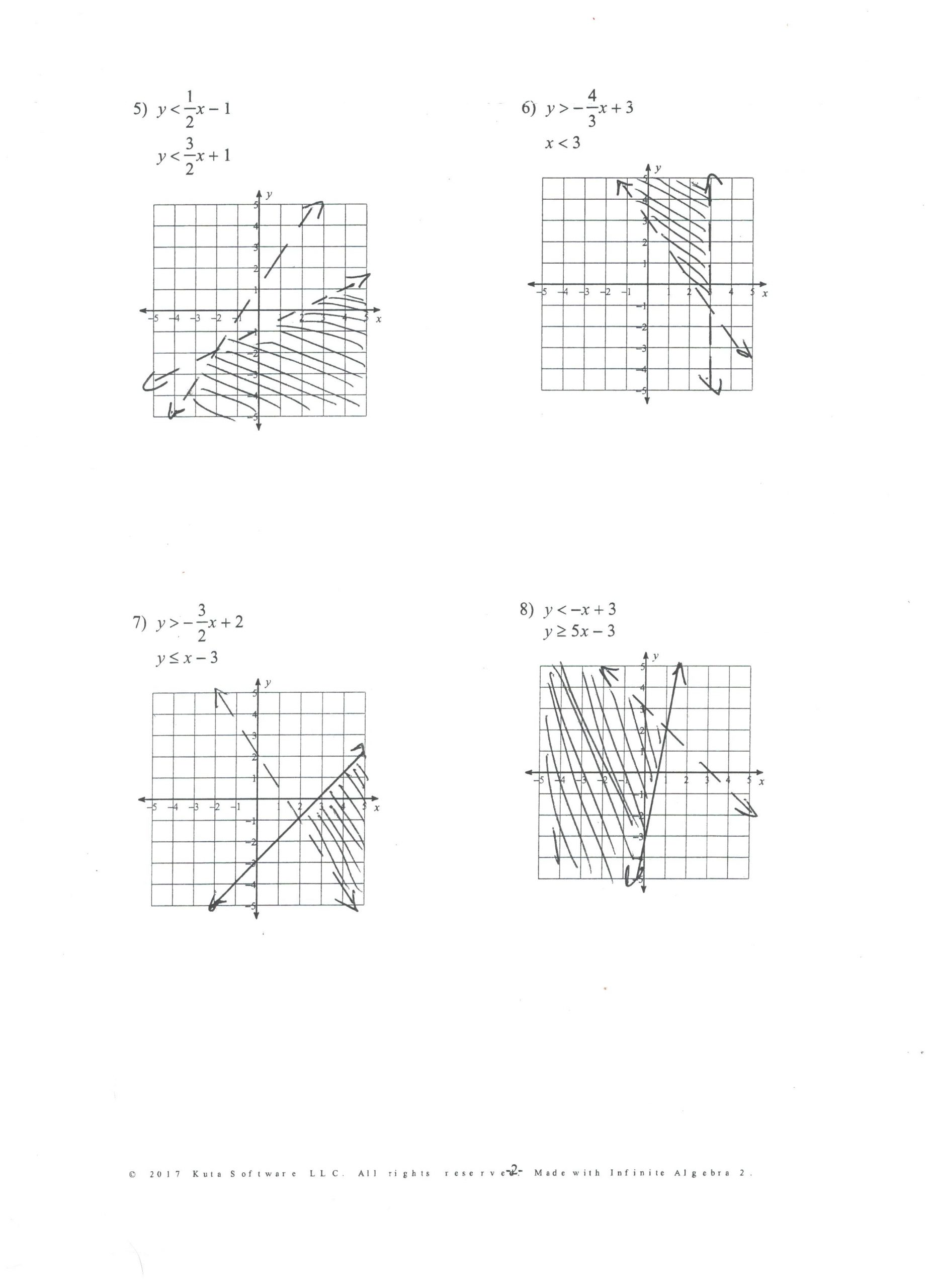 Solving Systems Of Inequalities Worksheet Algebra Ii Ap Calculus