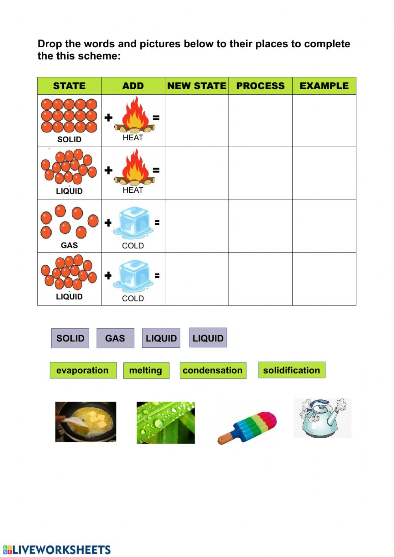 States Of Matter Worksheet Matter States Changes Interactive Worksheet