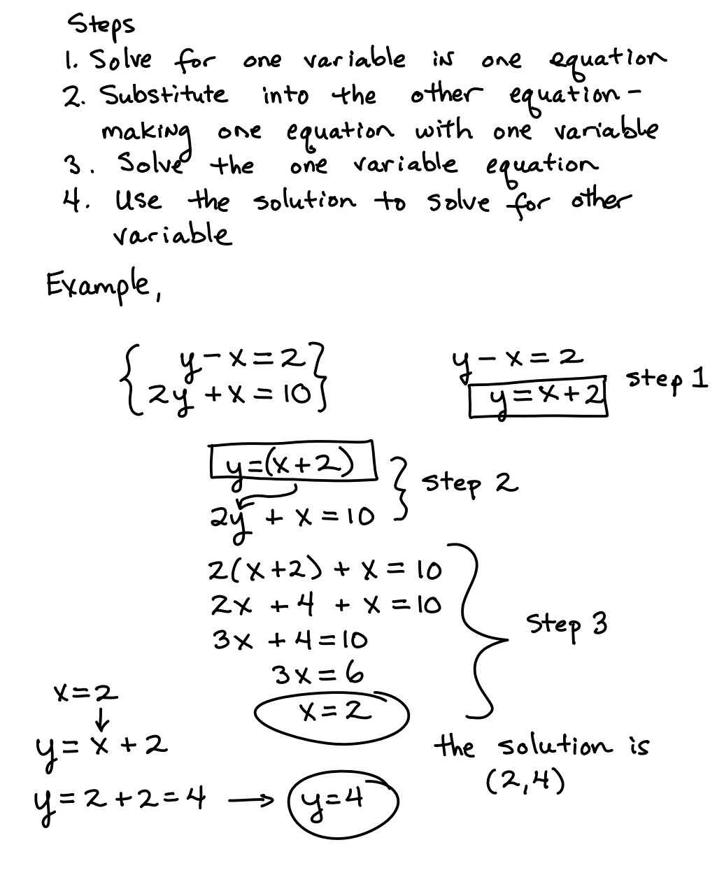 Systems Of Equations Elimination Worksheet solve Systems by Substitution Lessons Tes Teach