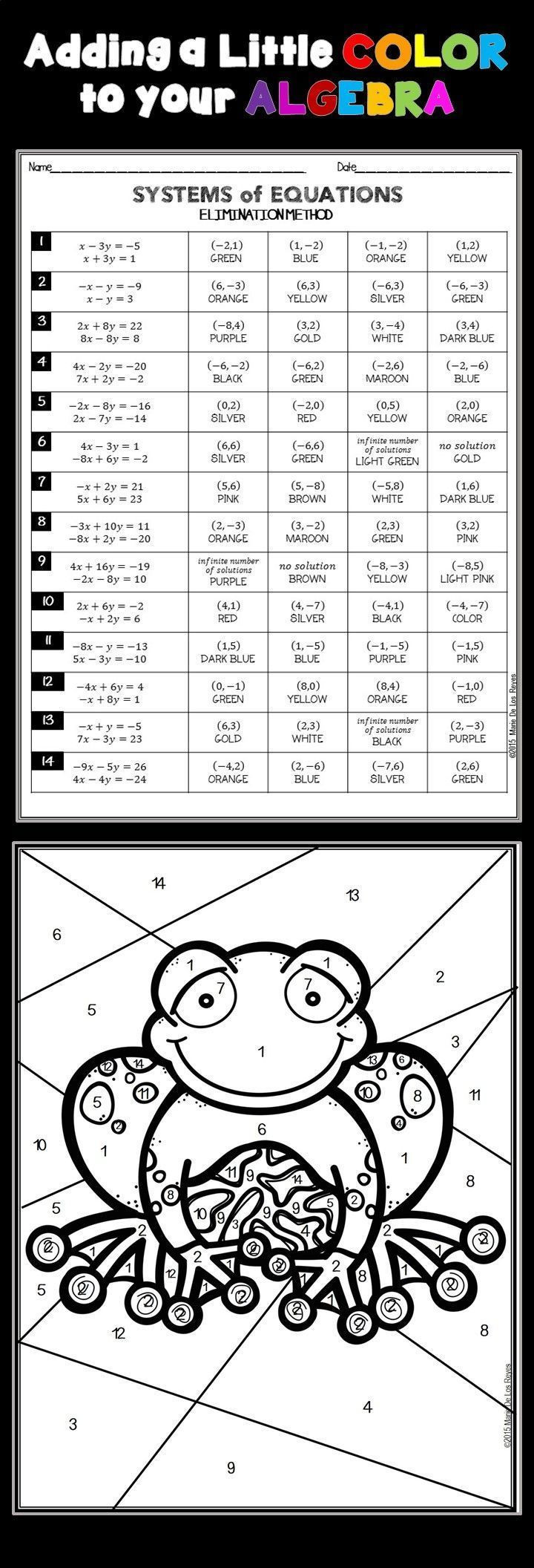 Systems Of Equations Elimination Worksheet solving Systems Of Equations Elimination Method Activity