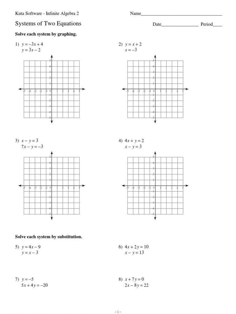 Systems Of Equations Graphing Worksheet Review Systems Of Linear Equations All Methods