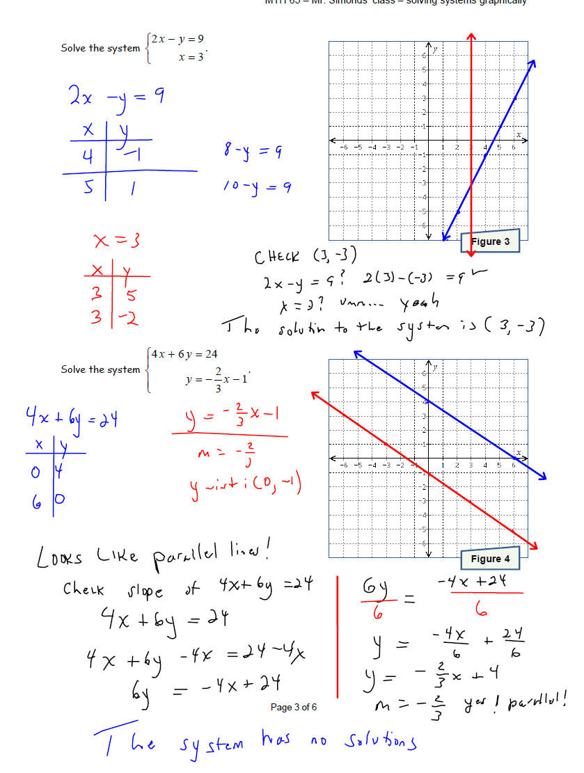 Systems Of Equations Graphing Worksheet solving System Equations by Graphing with Fractions
