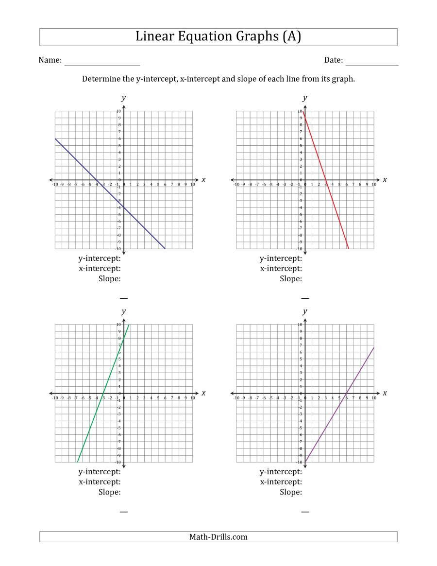 Systems Of Equations Graphing Worksheet the Determining the Y Intercept X Intercept and Slope From