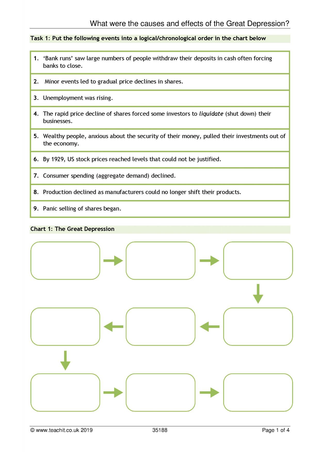 The Great Depression Worksheet Gcse History Worksheet