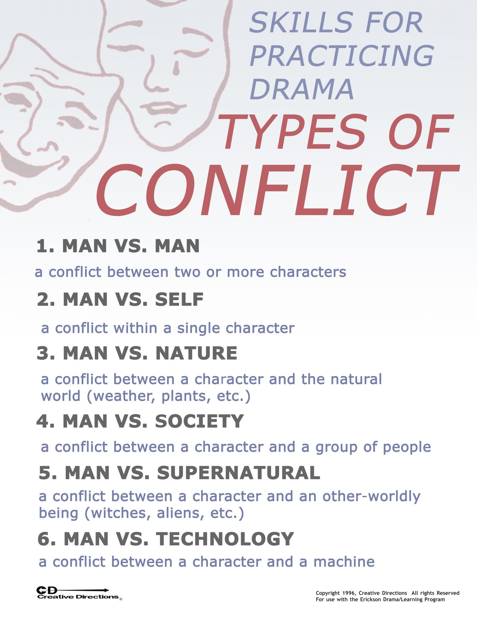 Types Of Conflict Worksheet Conflict Lessons Tes Teach