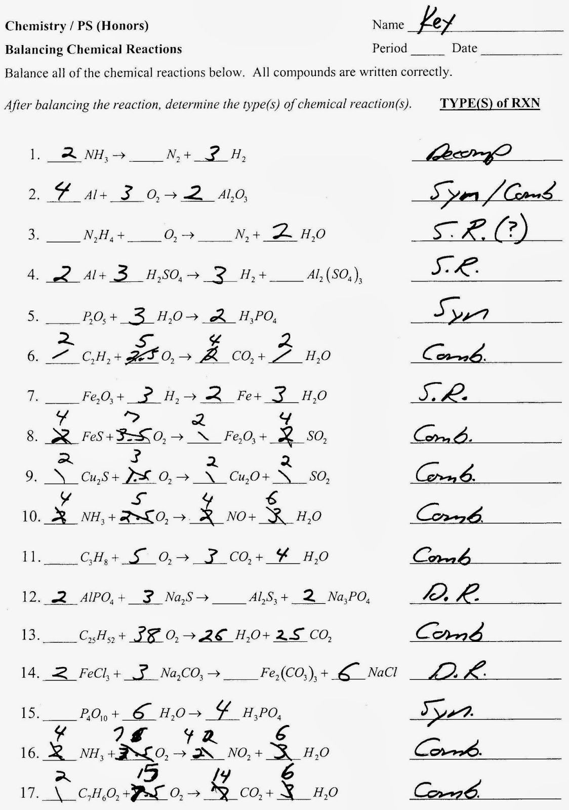 Types Of Reactions Worksheet Answers Identifying and Balancing Chemical Equations Worksheet