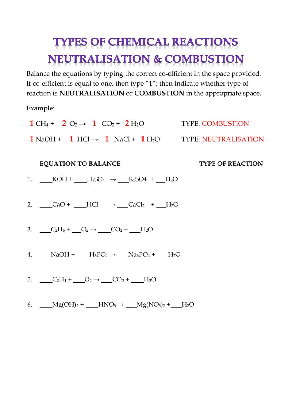 Types Of Reactions Worksheet Types Of Chemical Reactions Bustion Interactive Worksheet