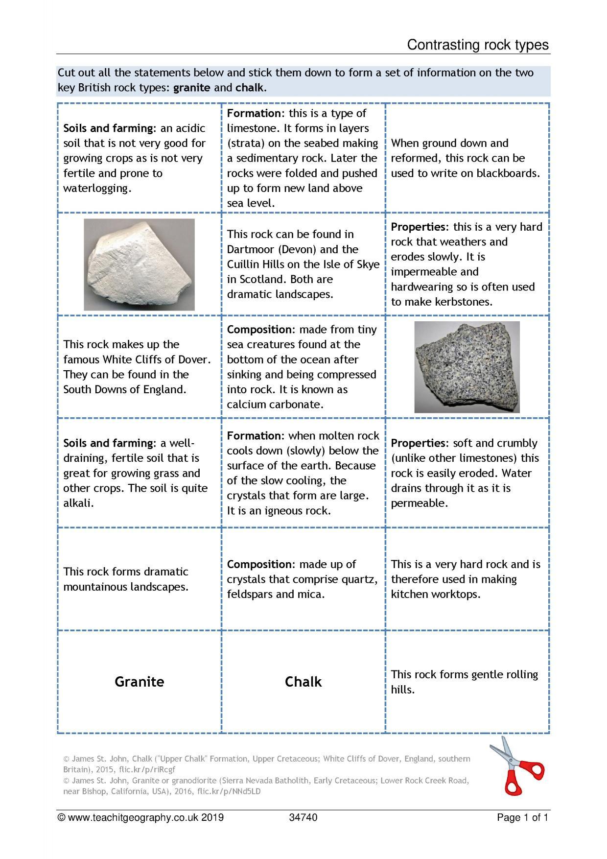 Types Of Rocks Worksheet Pdf Ks3 Geology