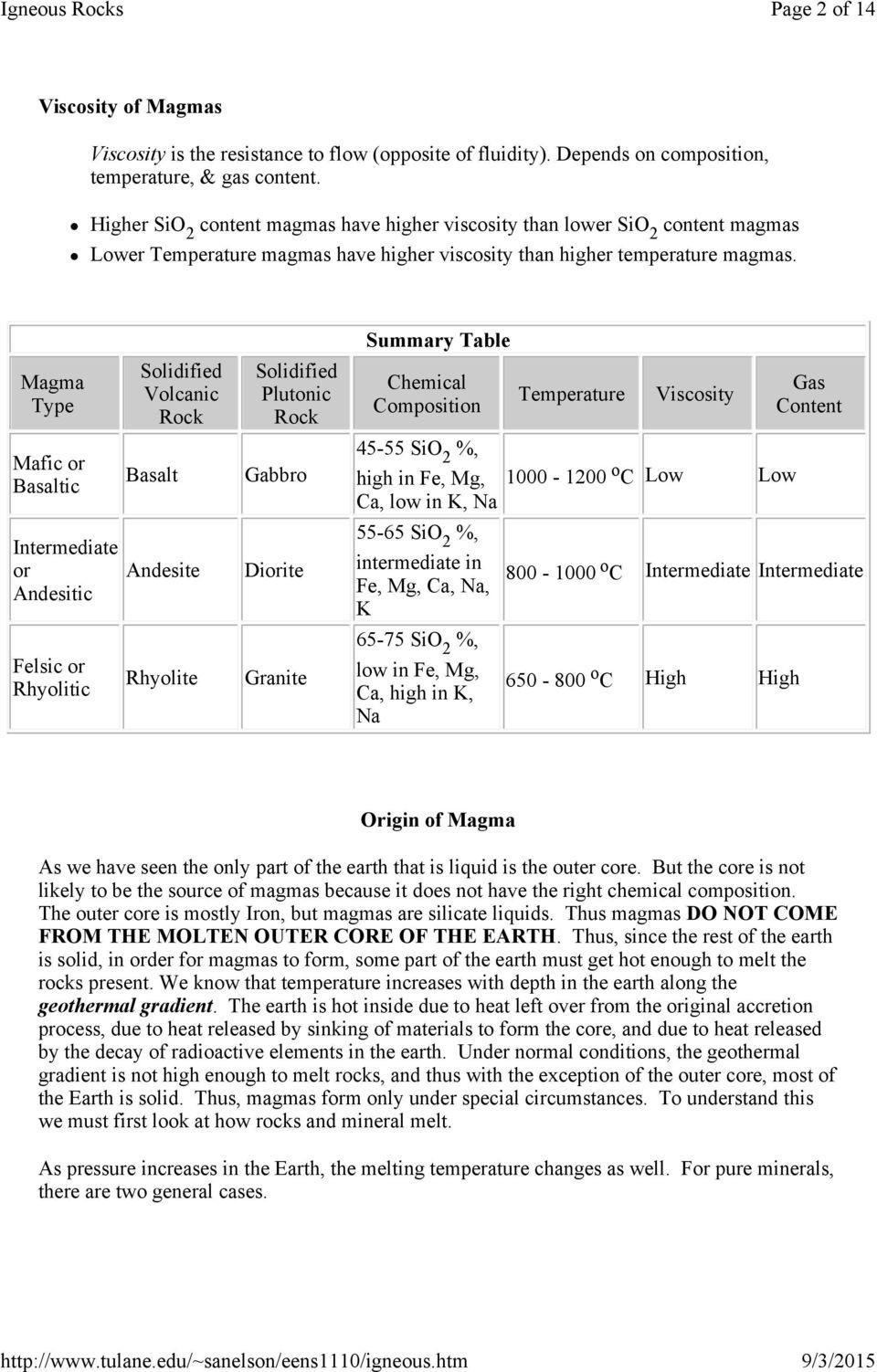 Types Of Rocks Worksheet Pdf Magmas and Igneous Rocks Pdf Free Download