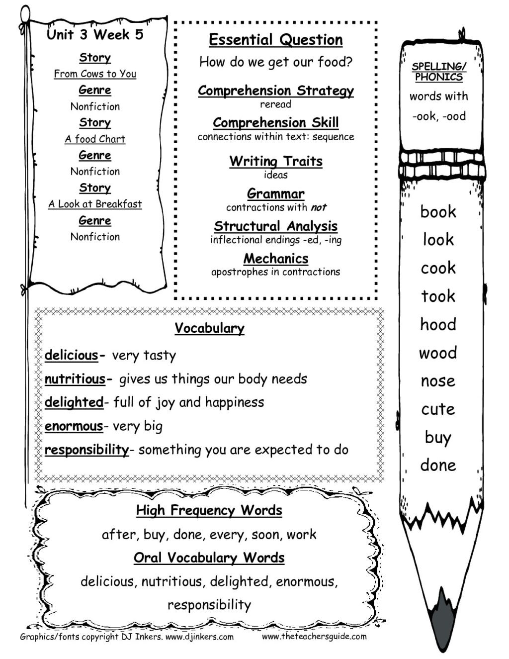 Types Of Rocks Worksheet Pdf Worksheet 1st Class Worksheets Unitthreeweekfivettg