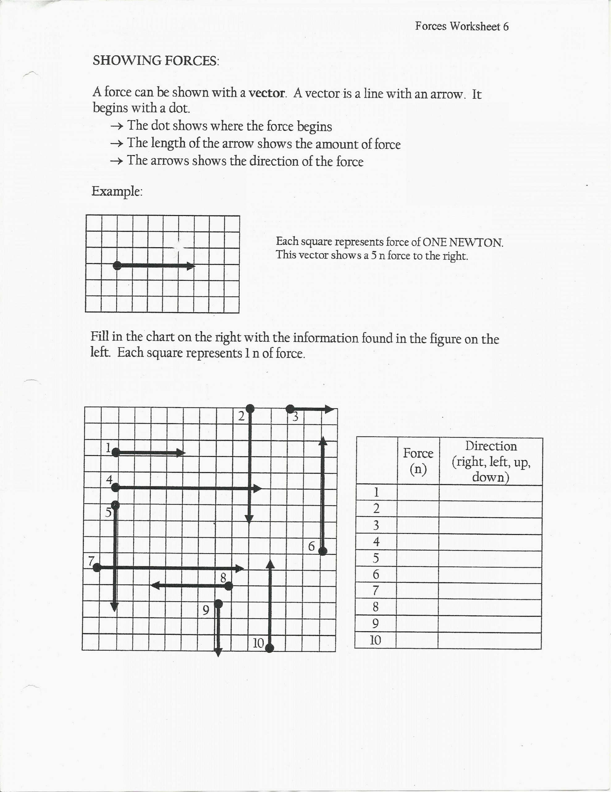 Vector Worksheet Physics Answers An Object is Launched Projectile Motion Worksheet Answers