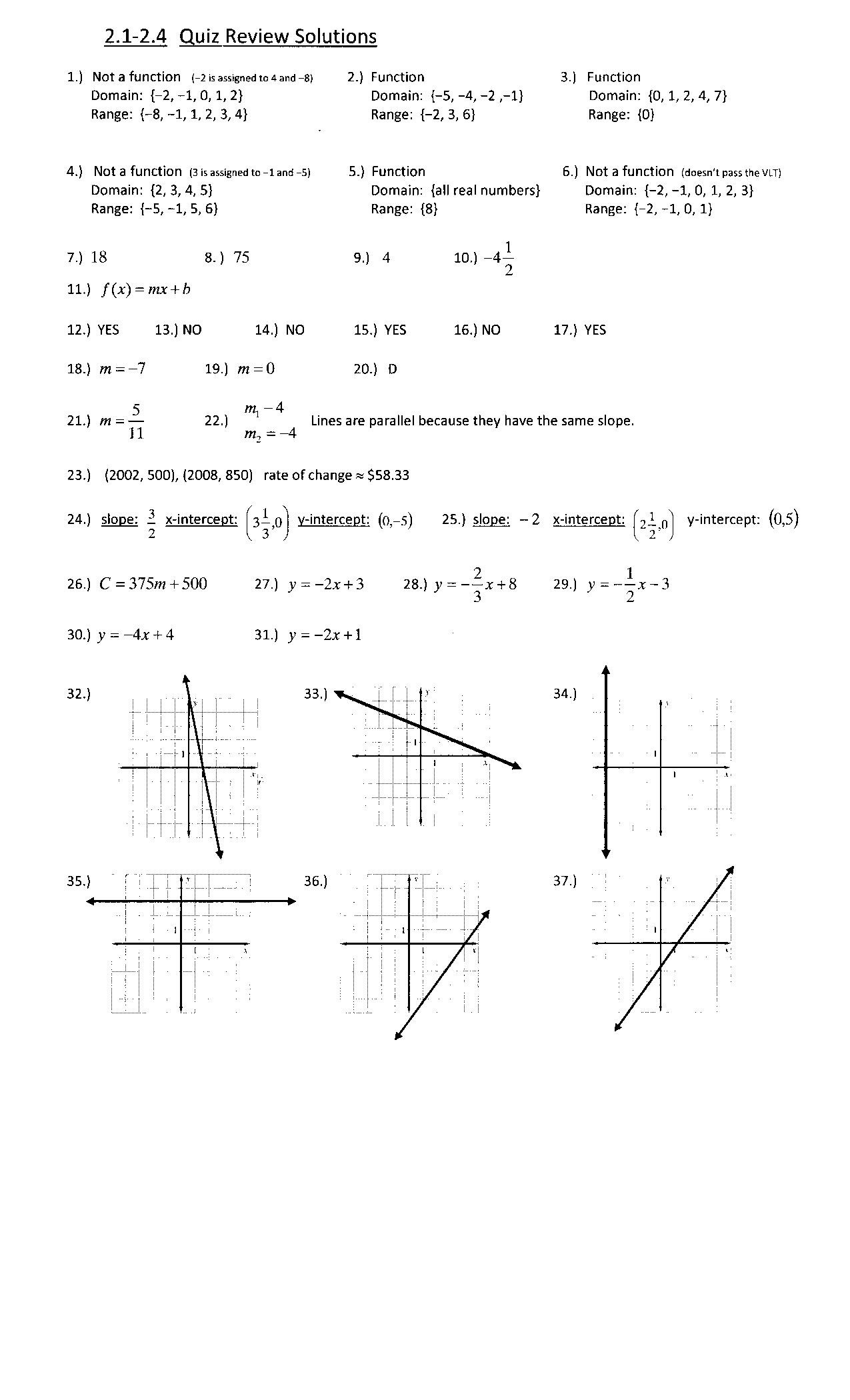 Worksheet Piecewise Functions Algebra 2 Algebra 2 Ch 2 Ms Huhn S Math Class