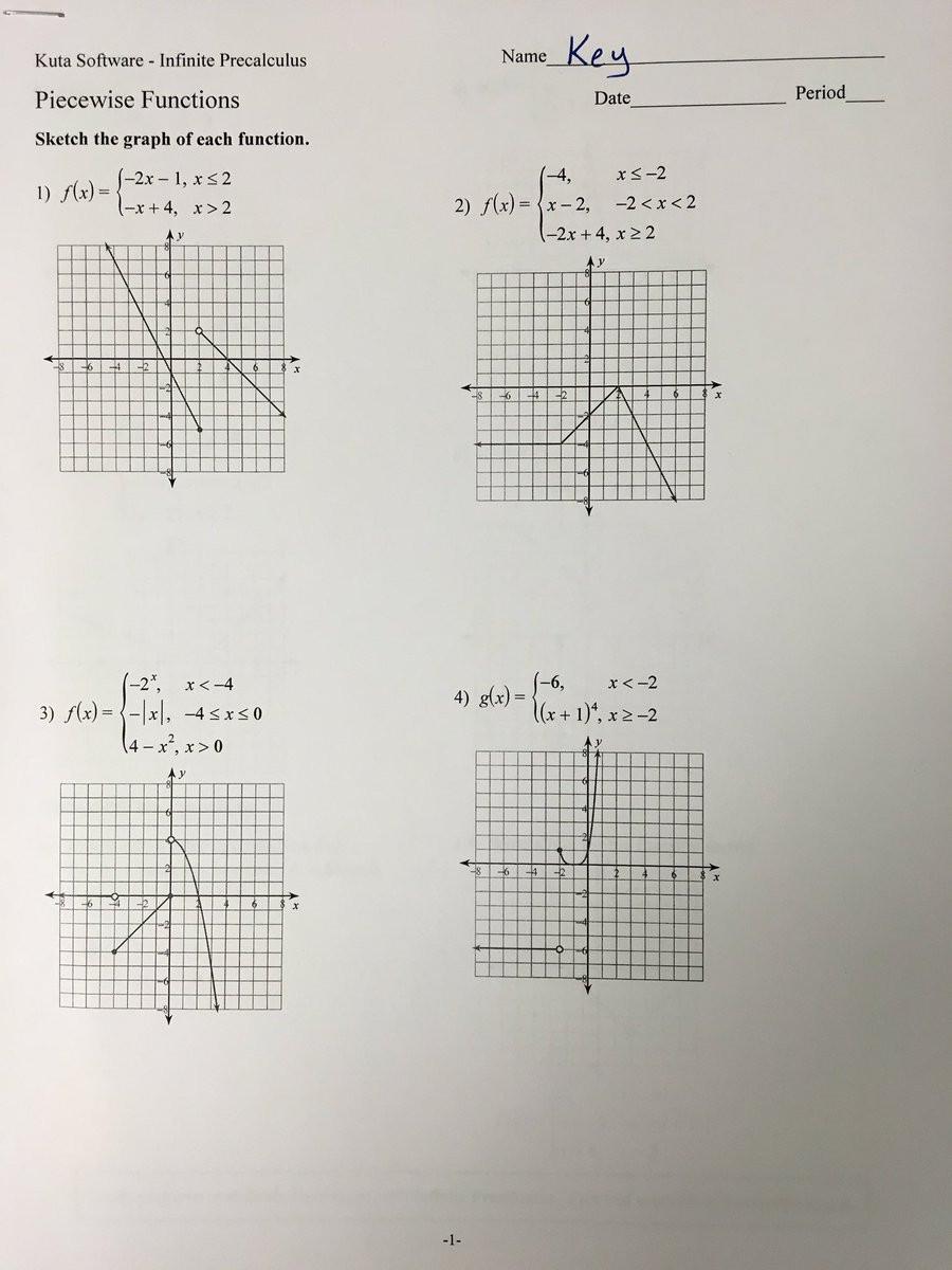 "Worksheet Piecewise Functions Algebra 2 Gary Meinhardt On Twitter ""honors Precalc Piecewise"