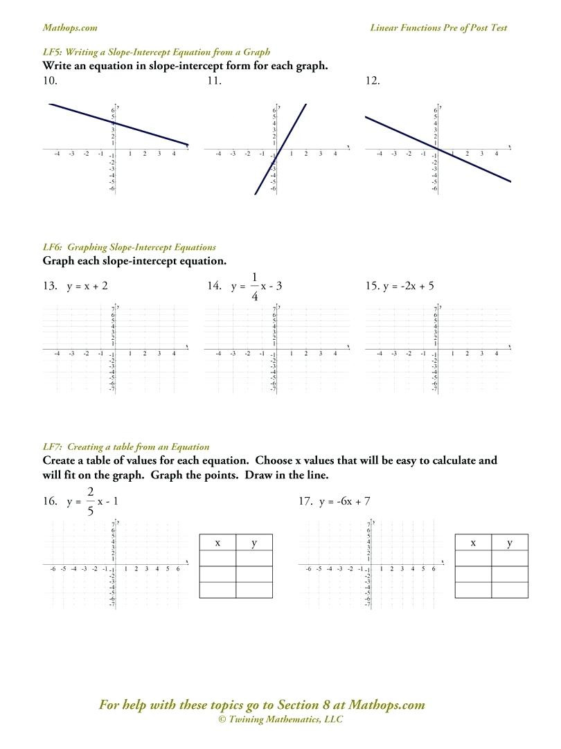 graphing piecewise functions worksheet math algebra 2 graphing functions worksheet answers graphing piecewise functions worksheet answer key