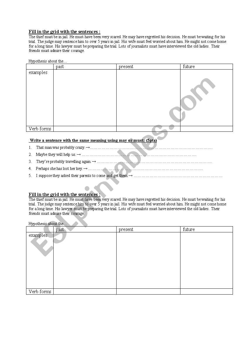 Writing A Hypothesis Worksheet Modals Hypothesis Esl Worksheet by Lngs