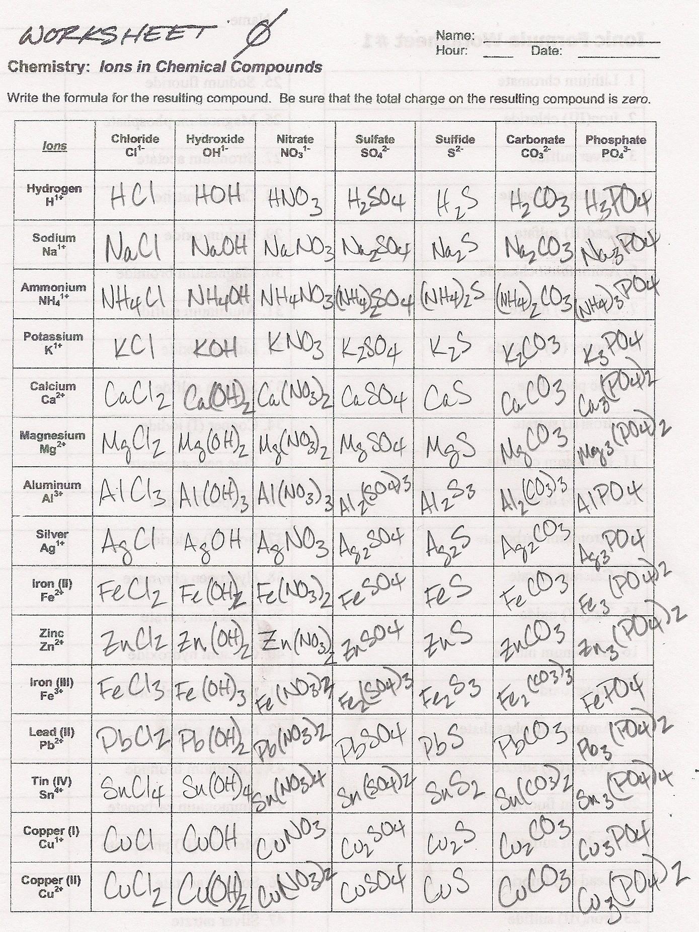 Writing Ionic formulas Worksheet Traditional Chemistry Ionic formulas Worksheet Answers